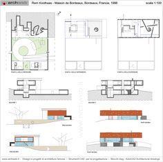 Bordeaux house Koolhaas dwg drawings