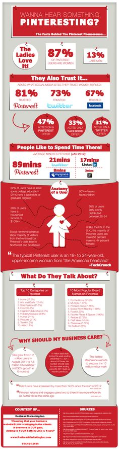 Wanna Hear Something Pinteresting? #Infographic. More Pinterest tips at http://getonthemap.us/pinterest/blog #pinterest #573tips