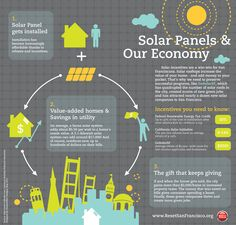 A Solar Energy System Can Operate Fully Independent! www.solareworld.com #infographic