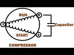 ▶ AC blowing hot air - How to troubleshoot HVAC compressor - measure resistance - blown compressor - YouTube