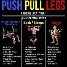 Want to give a ppl split a shot? Here's a cheat sheet you can use to determine what exercises to perform. Make sure to include at least one vertical and horizontal push, one vertical and horizontal pull, one quad dominant compound movemen Push Pull Workout Routine, Push Pull Legs Workout, Push Workout, Workout Splits, Leg Workout At Home, Gym Workout Tips, Workout Schedule, Street Workout, Fitness Workouts