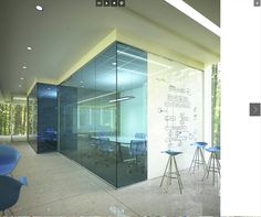 Writable walls/glass. Possible to incorporate with smartglass?