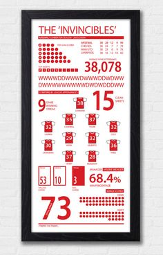 Arsenal 'Invincibles' 03/04 Infographic Print by PlayedonPaper, £20.00