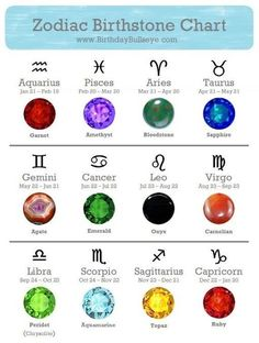 Birthstones According to Months, Zodiac Signs & Effects - . - Birthstones According to Months, Zodiac Signs & Effects – Source by - Zodiac Signs Chart, Zodiac Star Signs, Zodiac Signs Dates, Zodiac Signs Colors, Zodiac Signs Months, Zodiac Signs Pisces, Birthstone Colors Chart, Zodiac Sign Fashion, Angel Number Meanings