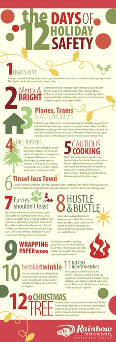 The 12 Days of Holiday Safety brought to you by Rainbow International