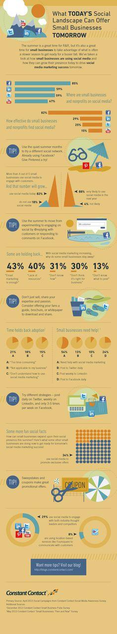 """Jak #smallbusiness może wykorzystać #socialmedia w letnim """"sezonie ogórkowym"""" - #infografika"""