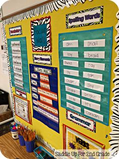 Focus Walls are a display to use in your classroom to show the skills you are currently focusing on. They are to be used as tools in your classroom. This blog post shares how to set them up and get started using them in your classroom.
