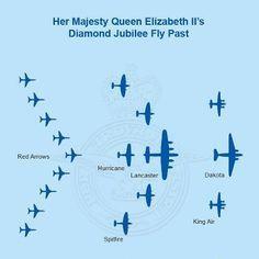 Her Majesty Queen Elizabeth II's Diamond Jubilee Fly Past