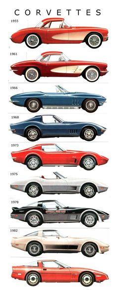 56 super ideas for corvette dream cars chevy Chevrolet Corvette, 1958 Corvette, Retro Cars, Vintage Cars, Antique Cars, Retro Bike, Supercars, Dream Cars, Car Wheels