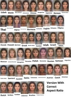 "Really interesting. Different composite ""average"" faces for different groups. The ones that struck me as most attractive were English, Mongolian, and North Indian which are probably not ones I would have thought of."