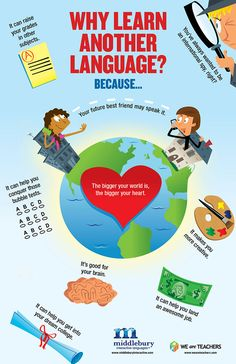 Why Learn Another Language? The Benefits of Second Language Acquisition - Classroom Poster via WeAreTeachers Re-pinned by #Europass