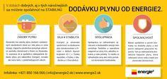 Mailingovú reklamnú kampaň pre svojich firemných zákazníkov, orientovanú na podporu značky a posilnenie predaja, spustil slovenský dodávateľ zemného plynu a elektrickej energie – spoločnosť Energie2, a.s., Bratislava. Bratislava, Chart