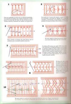 4. Ajour Point and Open Sheath Source  quinhagraficos.bl... Point 53fb80eaea1