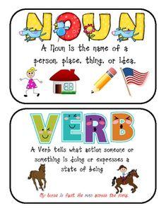 speech poster for door | Parts of Speech Printable Posters (Noun, Verb, Adjective, Adverb)