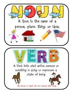 speech poster for door | Parts of Speech Printable Posters (Noun, Verb, Adjective, Adverb)