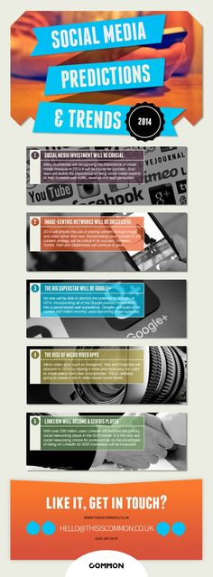 Social Media Marketing Trends And Predictions 2014 - #infographic #socialmedia #SMM