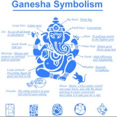Ganesha Hindu symbolism #piel #shoppiel #inspiration