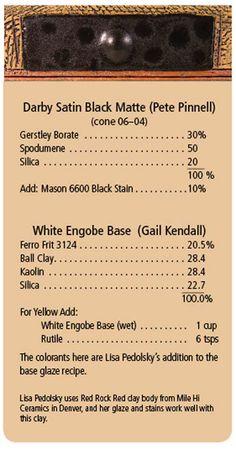 Black glaze and white engobe