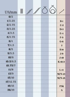 Knitting Needle Inventory Chart - keep track of double pointed needles, shorter straight needles, longer straight needles, shorter circular needles, longer circular needles, and crochet hooks -- chart available for download from website/blog