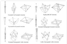 deployable structures in nature - Google Search