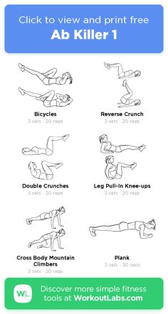 core-click-to-view-and-print-this-illustrated-exercise-plan-created-with-workoutlabsfit-how-soon-after-giving-birth-can-you-exercise-can-i-do/ SULTANGAZI SEARCH Easy Workouts, At Home Workouts, Summer Workouts, Cardio Workouts, Gym Workout Plan For Women, Workout Plans, Post Pregnancy Workout, Pregnancy Tips, Post Workout