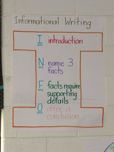 Informational writing anchor chart