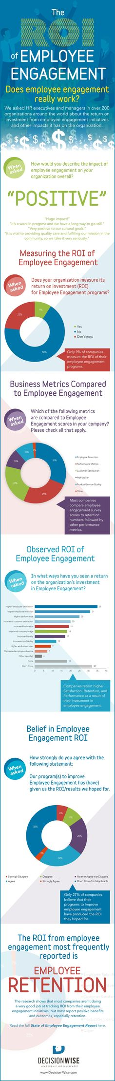 What's the payoff of employee engagement initiatives within an organization? Does employee engagement really work? Find out more in this infographic.
