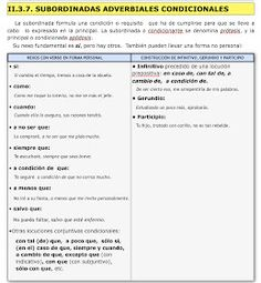 Ya no me aburro en clase de Lengua: ANÁLISIS SINTÁCTICO Third, Learning Activities, Studio