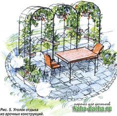 Примеры изготовления садовых арок, шпалер, цветочных клумб.