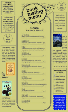 Book Genres: Book Tasting Menu - book tasting idea for the library to have students broaden what they read LOVE this idea! Library Lesson Plans, Library Skills, School Library Lessons, Middle School Libraries, Elementary Library, Elementary Schools, Teen Library, Library Books, Library Ideas