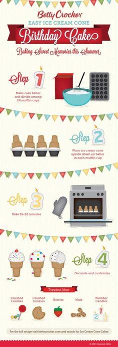 Easy Ice Cream Cone Birthday Cake --- such a cute idea especially for a toddler/preschool party!