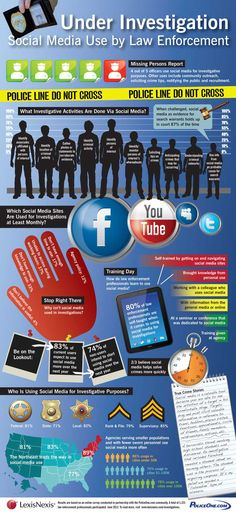 How is #socialmedia used in law enforcement?  #infographic