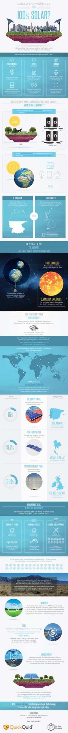 Could The World Be 100% Solar? [Infographic, Alternative Energy, Solar Energy, Solar PV] #NerdMentor