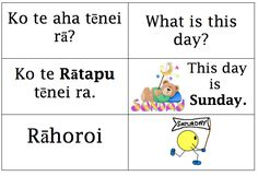 Springston Te Reo : Days of the Week and Months of the year Teaching Activities, Teaching Reading, Teaching Resources, Maori Words, Learning Cards, Learning Tools, Class Displays, School Plan, High Frequency Words
