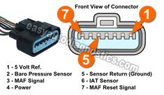 82 best images on pinterest car stuff cars and car brake testing the maf sensor ground circuit for 12 volts 1997 1998 30l mitsubishi fandeluxe Gallery