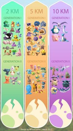 Pokemon Go Gen 1 and gen 2 egg hatches