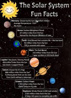 SAVED IMAGE HYB I love these solar system facts. They are mostly all numbers and could assist in making math questions and incorporating mathematical concepts in our best ideas about solar system projects onSolar System Fun Facts Kinda missing Plu Earth And Space Science, Earth From Space, Science For Kids, Earth Facts For Kids, Space Facts For Kids, Facts About Earth, Space Activities, Science Activities, Science Projects