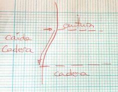 medidas para falda Bullet Journal, Chart, Map, Diana, Modeling, Molde, High Skirts, Ruffle Skirt
