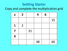 Equivalent fractions and simplifying fractions for KS2, KS3 & KS4