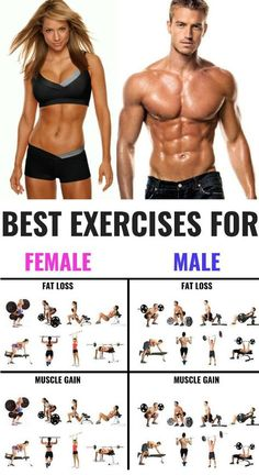 The best workout for women & men to look great and be healthy focuses on training for strength. You will get you lean, toned and look good all year round.Men and women aren't typically looking for the same results when working out their chest. Here's a workout for a strong, toned chest for both genders. If you want to know how to build some serious shoulder muscle and strength, then you want to read this article. We have exercises for each body part and both gender friendly!