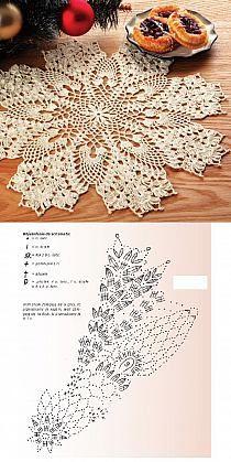 World crochet: Napkin 281 Crochet Patterns Filet, Crochet Doily Rug, Crochet Doily Diagram, Crochet Dollies, Crochet Tablecloth, Crochet Art, Crochet Home, Thread Crochet, Filet Crochet