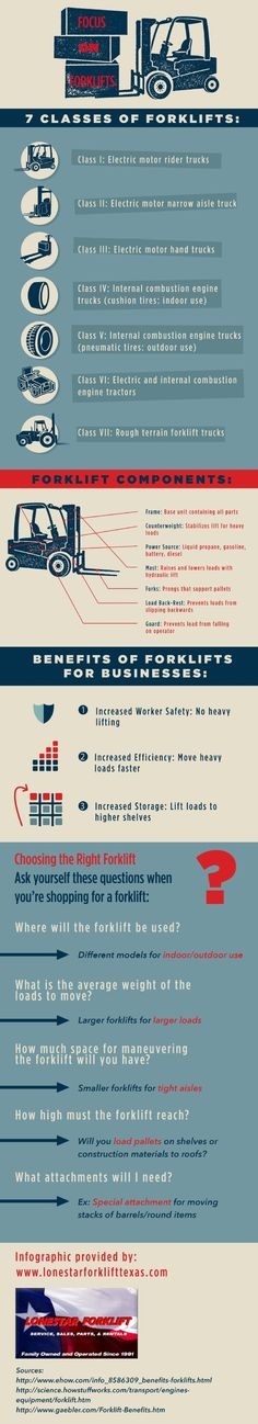 A forklift is composed of a frame, a counterweight, a power source, a mast, forks, a load-back rest, and a guard to ensure optimum worker safety and efficiency. Check out this infographic from Lonestar Forklift to learn more.