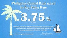 Lending Company, The Borrowers, Raising, Philippines