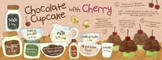 Chocolate Cupcake with Cherry  They draw & cook - Recipes Illustrated by Artists from Around the World