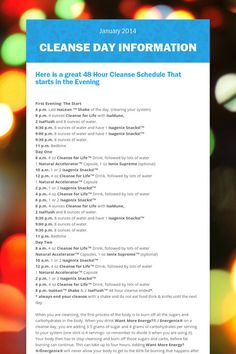 Cleanse day Information, I'm gonna try this for my cleanse days!!!!