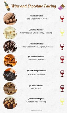 Wine and Chocolate Pairing Guide - Expolore the best and the special ideas about Wine tasting Wine Cheese Pairing, Wine And Cheese Party, Cheese Pairings, Wine Tasting Party, Party Drinks, Best Cheese For Wine, Wine Party Appetizers, Food Pairing, Seafood Appetizers