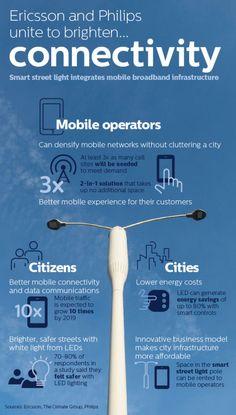 ZERO SITE: illuminazione stradale e rete mobile insieme. Per maggiori info clicca qui >>  http://taglialabolletta.it/zero-site-philips-ericsonn/