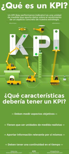 Qué es un KPI #infografia #infographic #marketing