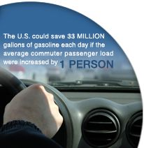 Financial And Environmental Benefits For Commuters | The Rideshare Company