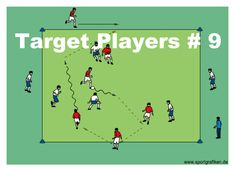 Soccer Drills For Coaching Possession Top Soccer, Youth Soccer, Soccer Coaching, Soccer Training, Football Drills, Group Games, Kara, A Team, Target